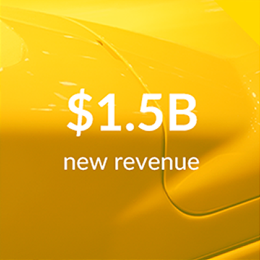 ThinkResults Drives Revenue